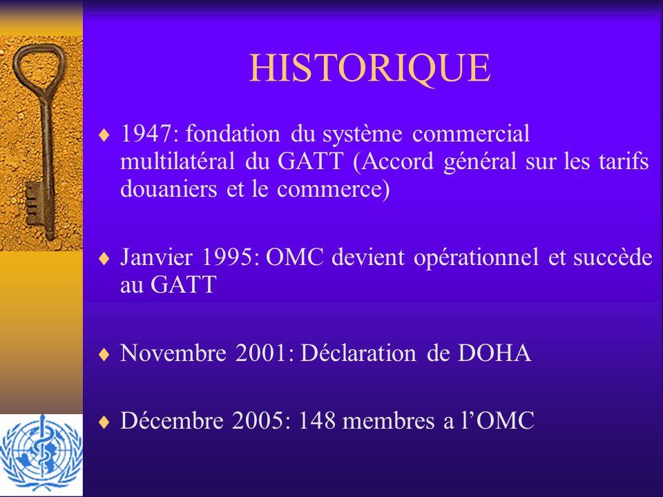 HISTORIQUE 1947: fondation du système commercial multilatéral du GATT (Accord général sur les tarifs douaniers et le commerce) Janvier 1995: OMC devie