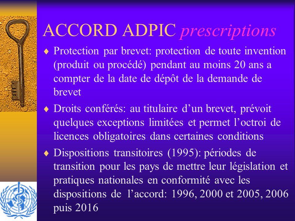ACCORD ADPIC prescriptions Protection par brevet: protection de toute invention (produit ou procédé) pendant au moins 20 ans a compter de la date de d