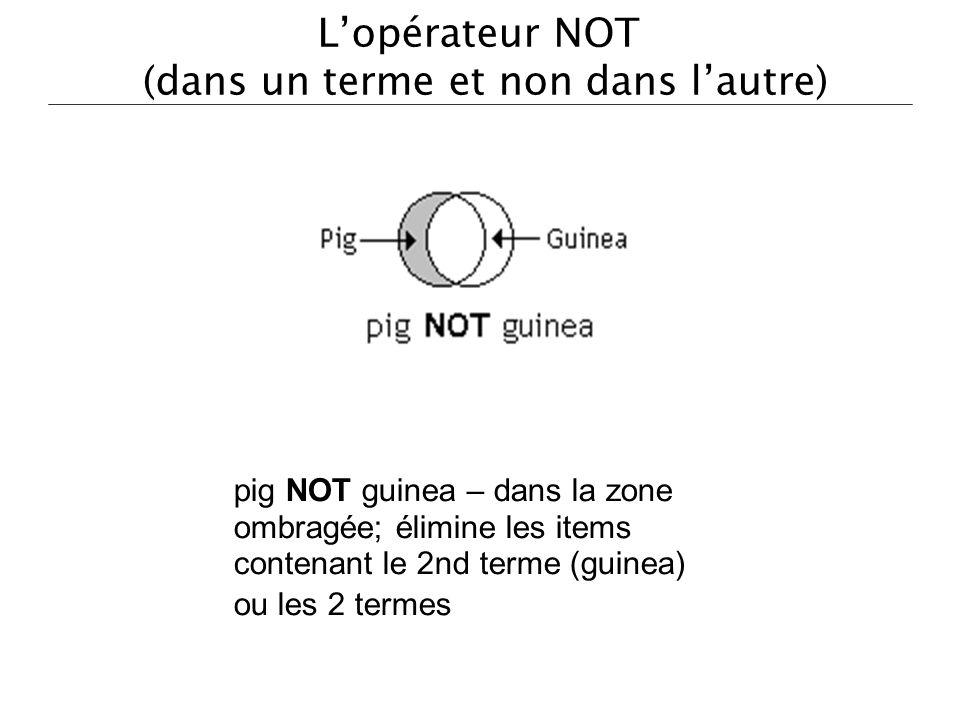 Lopérateur NOT (dans un terme et non dans lautre) pig NOT guinea – dans la zone ombragée; élimine les items contenant le 2nd terme (guinea) ou les 2 t