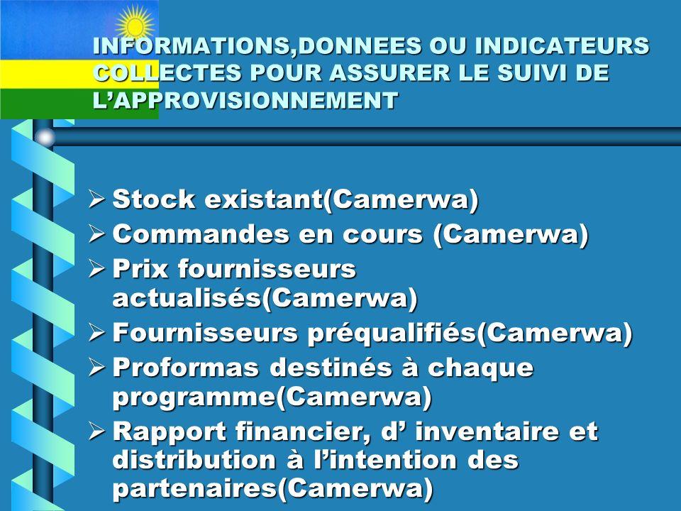 INFORMATIONS,DONNEES OU INDICATEURS COLLECTES POUR ASSURER LE SUIVI DE LAPPROVISIONNEMENT Stock existant(Camerwa) Stock existant(Camerwa) Commandes en cours (Camerwa) Commandes en cours (Camerwa) Prix fournisseurs actualisés(Camerwa) Prix fournisseurs actualisés(Camerwa) Fournisseurs préqualifiés(Camerwa) Fournisseurs préqualifiés(Camerwa) Proformas destinés à chaque programme(Camerwa) Proformas destinés à chaque programme(Camerwa) Rapport financier, d inventaire et distribution à lintention des partenaires(Camerwa) Rapport financier, d inventaire et distribution à lintention des partenaires(Camerwa)