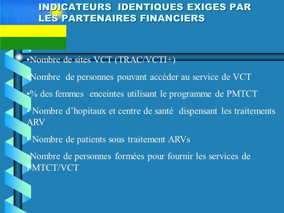 INDICATEURS IDENTIQUES EXIGES PAR LES PARTENAIRES FINANCIERS Nombre de sites VCT (TRAC/VCTI+) Nombre de personnes pouvant accéder au service de VCT % des femmes enceintes utilisant le programme de PMTCT Nombre dhopitaux et centre de santé dispensant les traitements ARV Nombre de patients sous traitement ARVs Nombre de personnes formées pour fournir les services de PMTCT/VCT