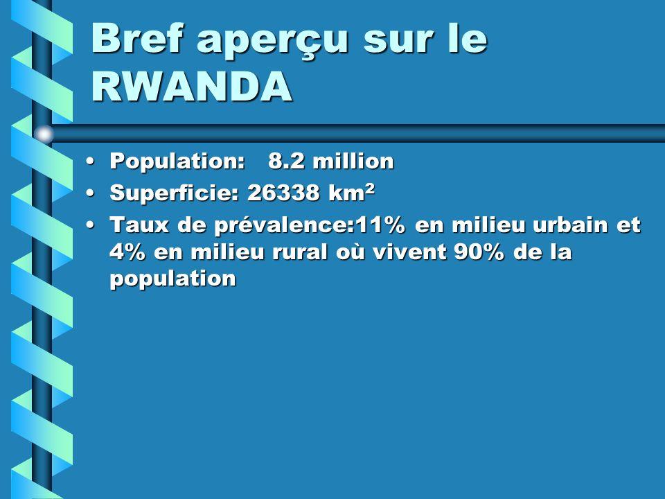 Bref aperçu sur le RWANDA Population: 8.2 millionPopulation: 8.2 million Superficie: 26338 km 2Superficie: 26338 km 2 Taux de prévalence:11% en milieu urbain et 4% en milieu rural où vivent 90% de la populationTaux de prévalence:11% en milieu urbain et 4% en milieu rural où vivent 90% de la population