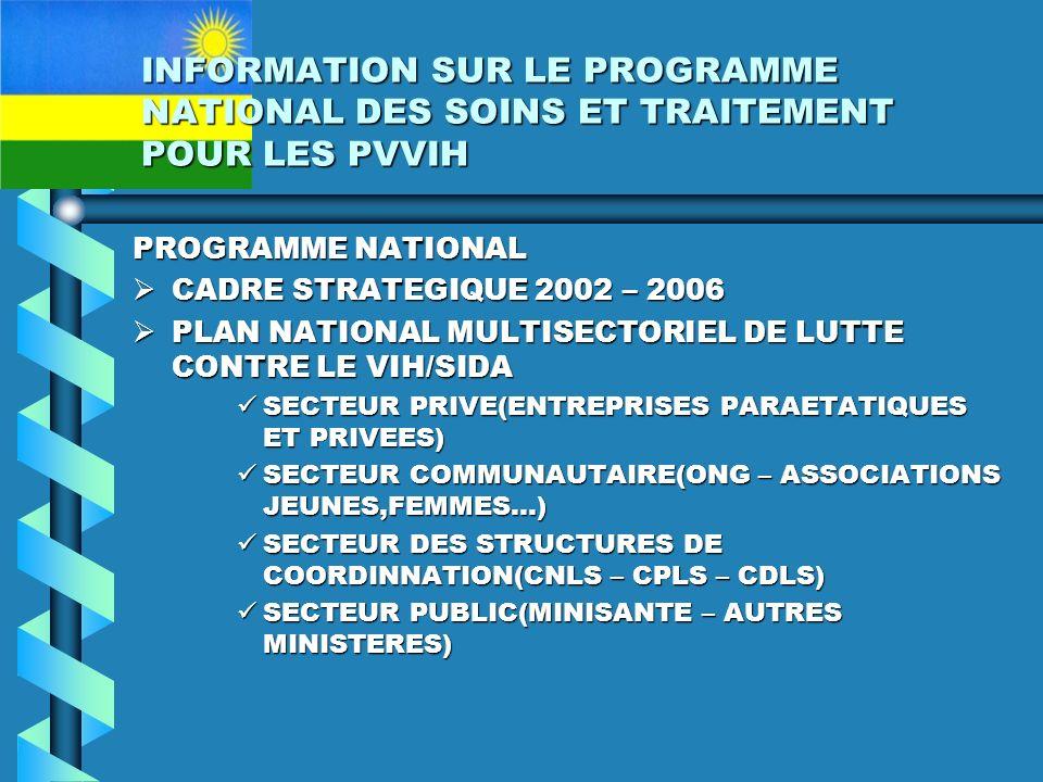 INFORMATION SUR LE PROGRAMME NATIONAL DES SOINS ET TRAITEMENT POUR LES PVVIH PROGRAMME NATIONAL CADRE STRATEGIQUE 2002 – 2006 CADRE STRATEGIQUE 2002 – 2006 PLAN NATIONAL MULTISECTORIEL DE LUTTE CONTRE LE VIH/SIDA PLAN NATIONAL MULTISECTORIEL DE LUTTE CONTRE LE VIH/SIDA SECTEUR PRIVE(ENTREPRISES PARAETATIQUES ET PRIVEES) SECTEUR PRIVE(ENTREPRISES PARAETATIQUES ET PRIVEES) SECTEUR COMMUNAUTAIRE(ONG – ASSOCIATIONS JEUNES,FEMMES…) SECTEUR COMMUNAUTAIRE(ONG – ASSOCIATIONS JEUNES,FEMMES…) SECTEUR DES STRUCTURES DE COORDINNATION(CNLS – CPLS – CDLS) SECTEUR DES STRUCTURES DE COORDINNATION(CNLS – CPLS – CDLS) SECTEUR PUBLIC(MINISANTE – AUTRES MINISTERES) SECTEUR PUBLIC(MINISANTE – AUTRES MINISTERES)