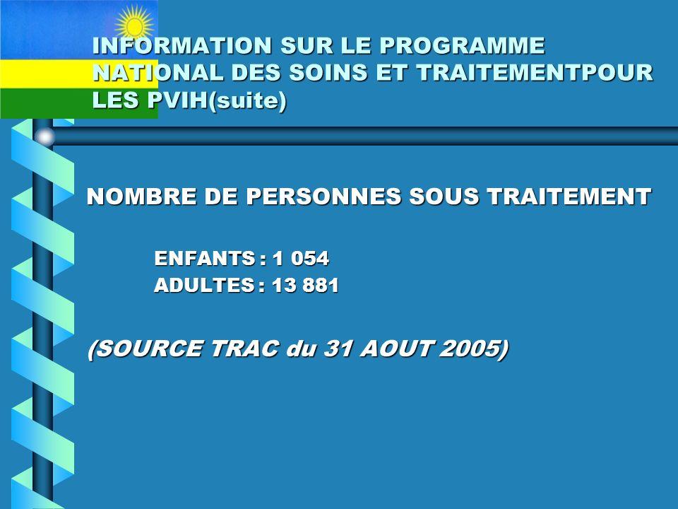 INFORMATION SUR LE PROGRAMME NATIONAL DES SOINS ET TRAITEMENTPOUR LES PVIH(suite) NOMBRE DE PERSONNES SOUS TRAITEMENT ENFANTS : 1 054 ADULTES : 13 881 (SOURCE TRAC du 31 AOUT 2005)