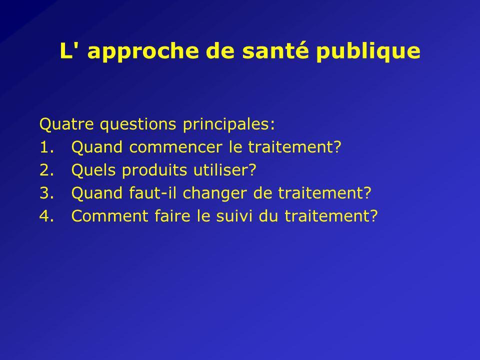 L' approche de santé publique Quatre questions principales: 1.Quand commencer le traitement? 2.Quels produits utiliser? 3.Quand faut-il changer de tra