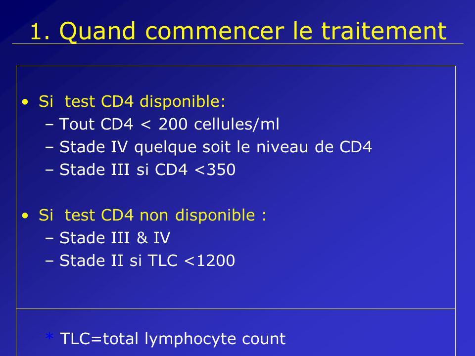 1. Quand commencer le traitement Si test CD4 disponible: –Tout CD4 < 200 cellules/ml –Stade IV quelque soit le niveau de CD4 –Stade III si CD4 <350 Si