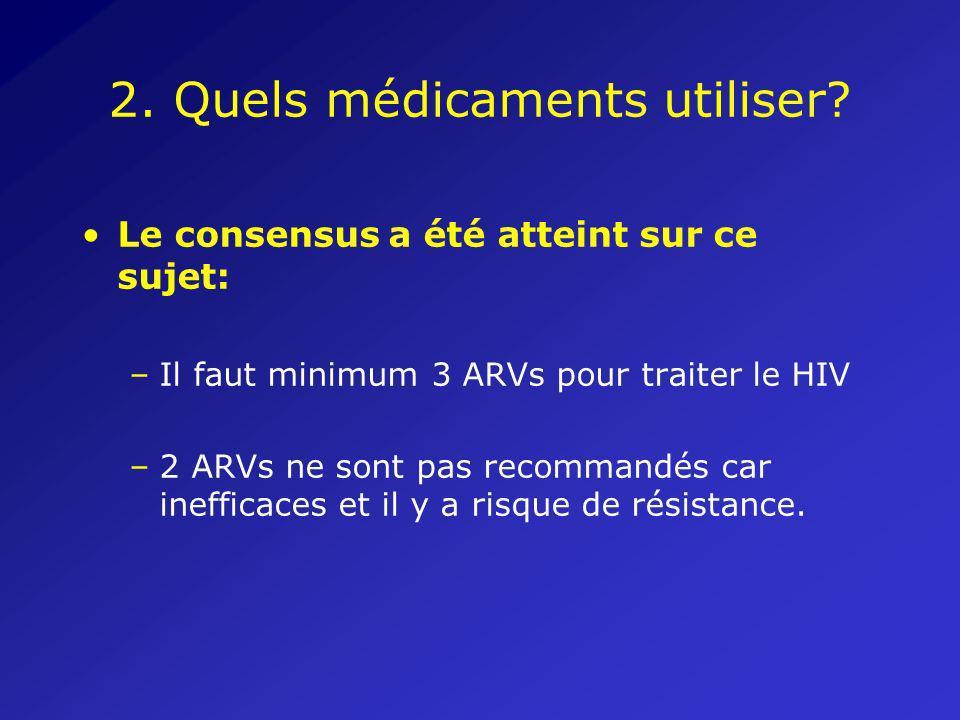 2. Quels médicaments utiliser? Le consensus a été atteint sur ce sujet: –Il faut minimum 3 ARVs pour traiter le HIV –2 ARVs ne sont pas recommandés ca