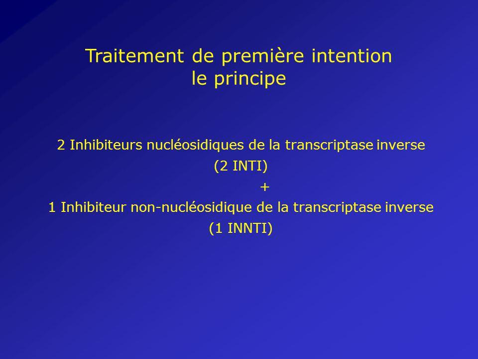 Traitement de première intention le principe 2 Inhibiteurs nucléosidiques de la transcriptase inverse (2 INTI) + 1 Inhibiteur non-nucléosidique de la