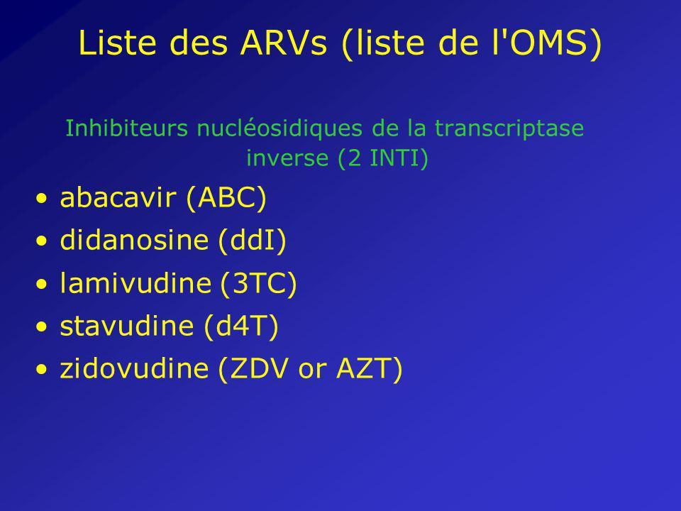 Liste des ARVs (liste de l'OMS) Inhibiteurs nucléosidiques de la transcriptase inverse (2 INTI) abacavir (ABC) didanosine (ddI) lamivudine (3TC) stavu
