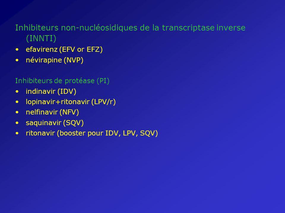 Inhibiteurs non-nucléosidiques de la transcriptase inverse (INNTI) efavirenz (EFV or EFZ) névirapine (NVP) Inhibiteurs de protéase (PI) indinavir (IDV