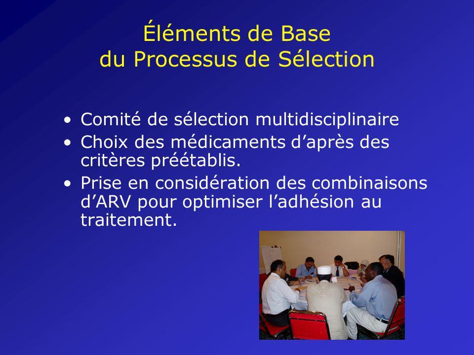 Éléments de Base du Processus de Sélection Comité de sélection multidisciplinaire Choix des médicaments daprès des critères préétablis. Prise en consi