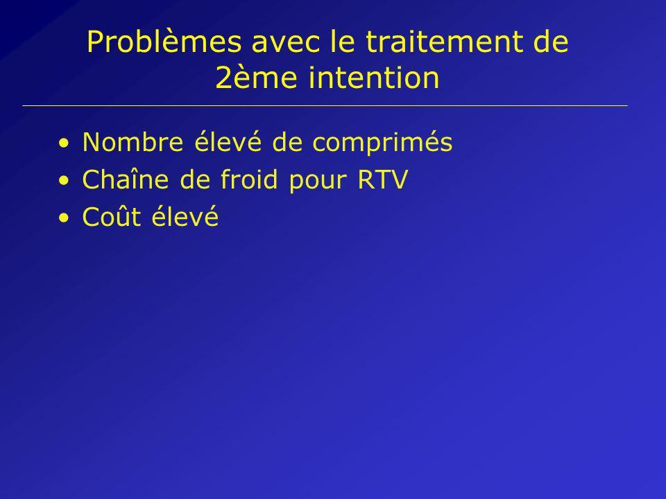 Problèmes avec le traitement de 2ème intention Nombre élevé de comprimés Chaîne de froid pour RTV Coût élevé