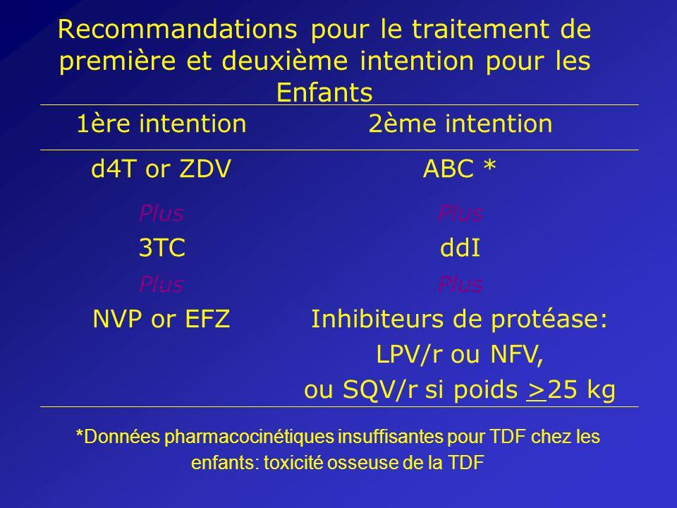 Recommandations pour le traitement de première et deuxième intention pour les Enfants Inhibiteurs de protéase: LPV/r ou NFV, ou SQV/r si poids >25 kg
