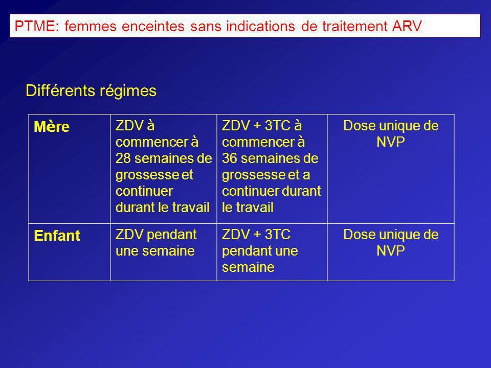 Différents régimes M è re ZDV à commencer à 28 semaines de grossesse et continuer durant le travail ZDV + 3TC à commencer à 36 semaines de grossesse e