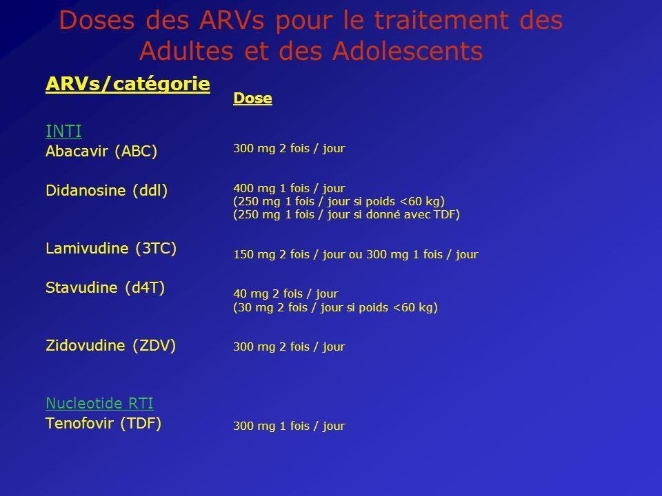 Doses des ARVs pour le traitement des Adultes et des Adolescents ARVs/catégorie INTI Abacavir (ABC) Didanosine (ddl) Lamivudine (3TC) Stavudine (d4T)