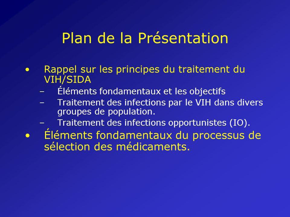 Plan de la Présentation Rappel sur les principes du traitement du VIH/SIDA –Éléments fondamentaux et les objectifs –Traitement des infections par le V
