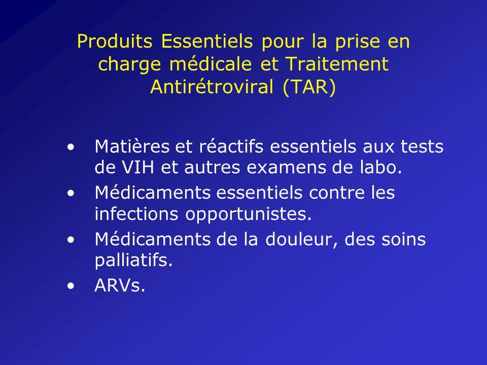 Produits Essentiels pour la prise en charge médicale et Traitement Antirétroviral (TAR) Matières et réactifs essentiels aux tests de VIH et autres exa