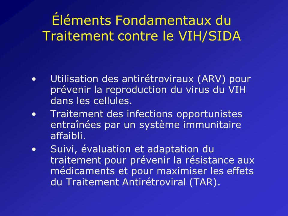 Six objectifs thérapeutiques du traitement du VIH/SIDA 1.Réduction de la morbidité et de la mortalité liées au VIH.