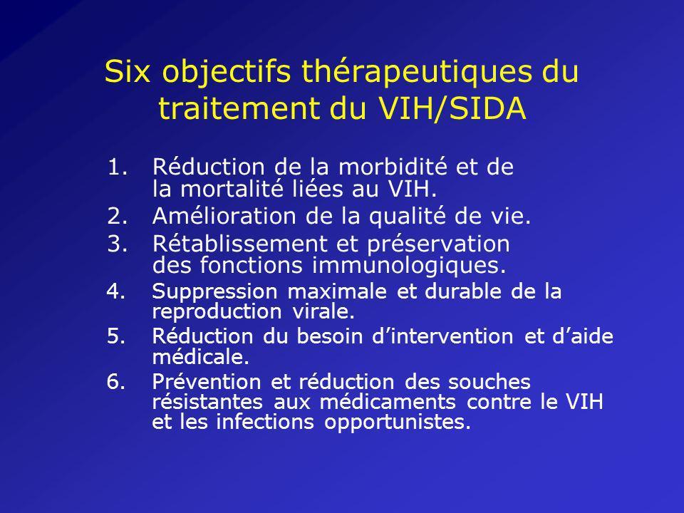 Six objectifs thérapeutiques du traitement du VIH/SIDA 1.Réduction de la morbidité et de la mortalité liées au VIH. 2.Amélioration de la qualité de vi