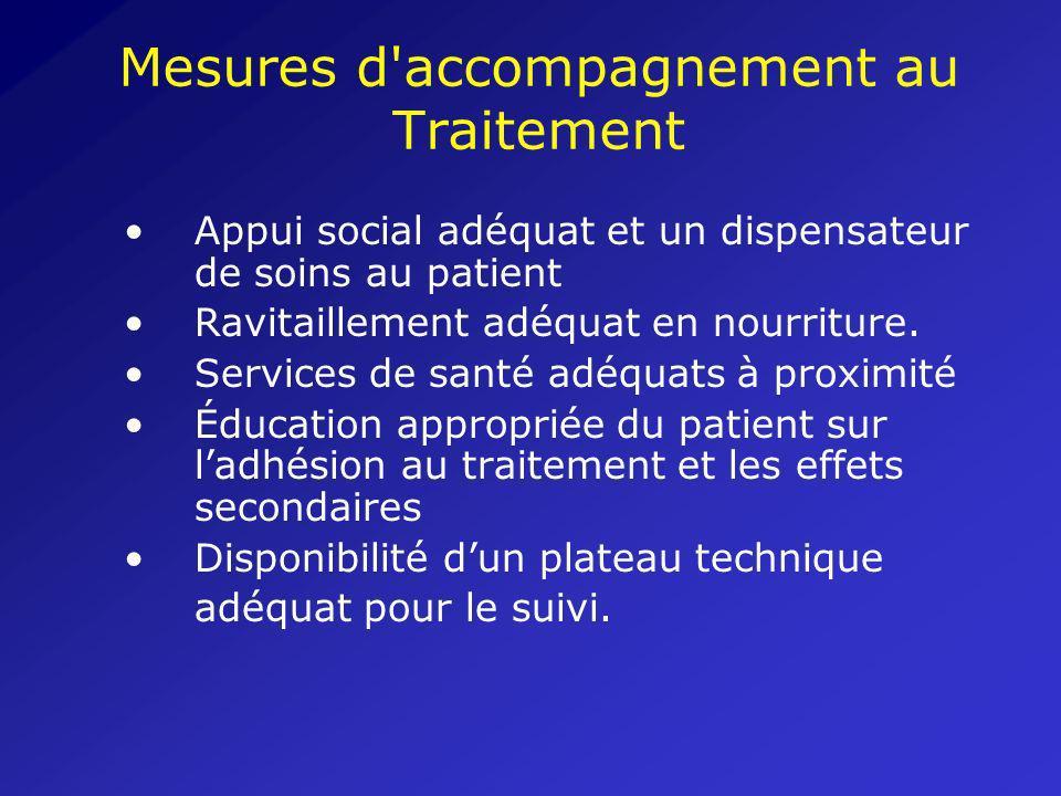 Éléments de Base du Processus de Sélection Comité de sélection multidisciplinaire Choix des médicaments daprès des critères préétablis.
