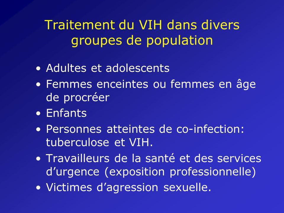 Traitement du VIH dans divers groupes de population Adultes et adolescents Femmes enceintes ou femmes en âge de procréer Enfants Personnes atteintes d