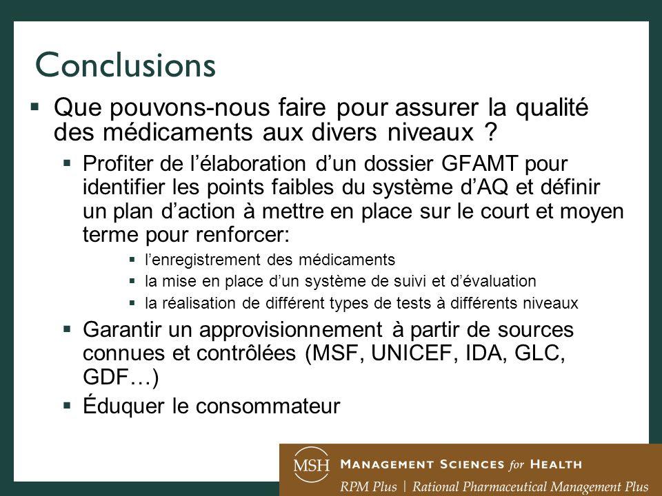 Conclusions Que pouvons-nous faire pour assurer la qualité des médicaments aux divers niveaux ? Profiter de lélaboration dun dossier GFAMT pour identi