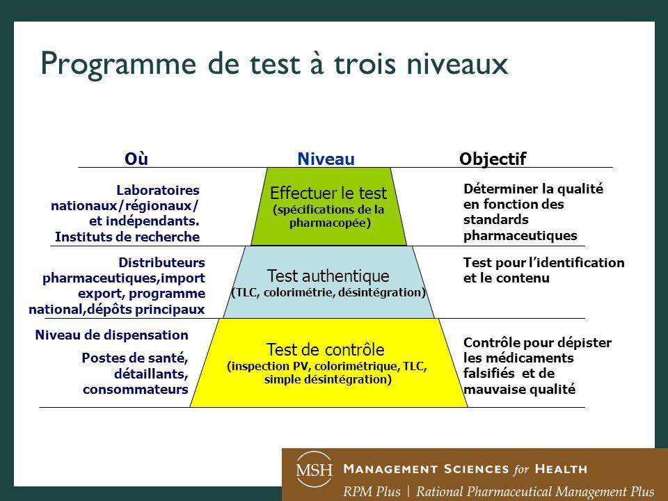 Test de contrôle (inspection PV, colorimétrique, TLC, simple désintégration) Test authentique (TLC, colorimétrie, désintégration) Effectuer le test (s