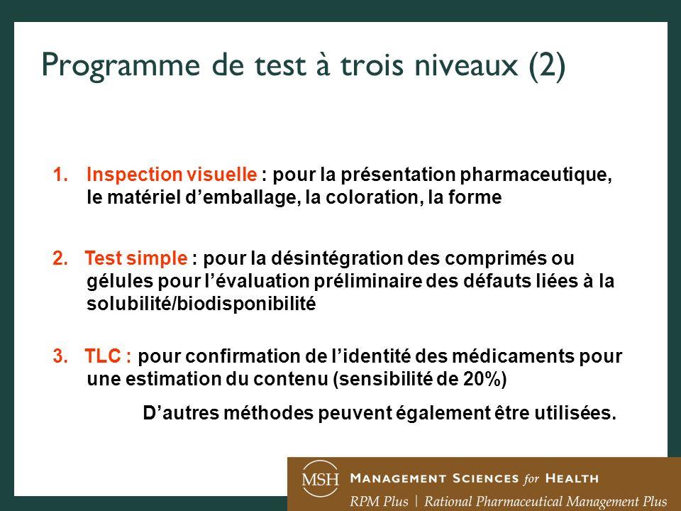 1.Inspection visuelle : pour la présentation pharmaceutique, le matériel demballage, la coloration, la forme 2. Test simple : pour la désintégration d