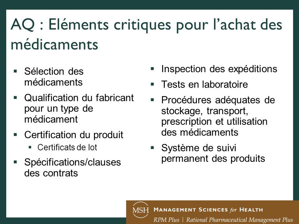 AQ : Eléments critiques pour lachat des médicaments Sélection des médicaments Qualification du fabricant pour un type de médicament Certification du p