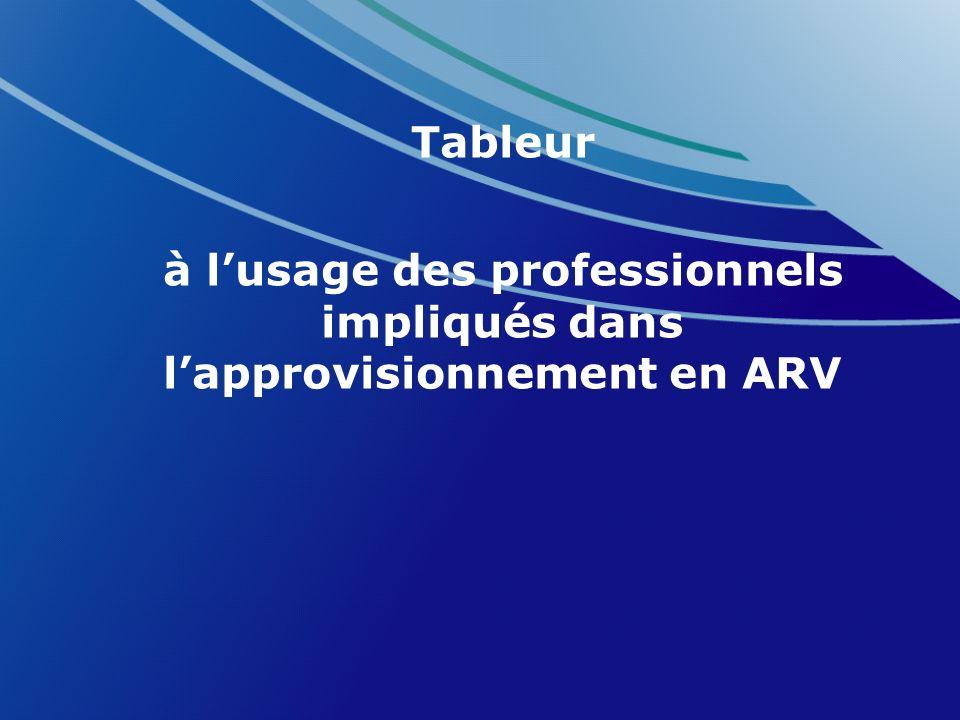 Tableur à lusage des professionnels impliqués dans lapprovisionnement en ARV
