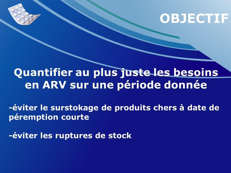 Quantifier au plus juste les besoins en ARV sur une période donnée -éviter le surstokage de produits chers à date de péremption courte -éviter les ruptures de stock OBJECTIF