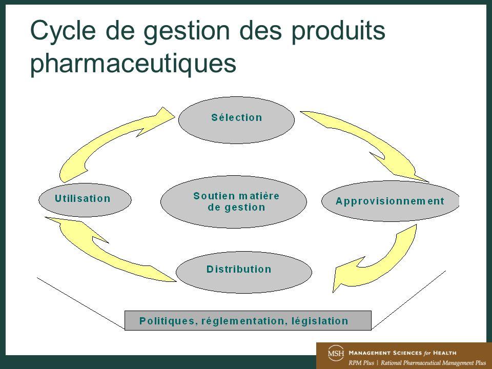 Cycle de gestion des produits pharmaceutiques
