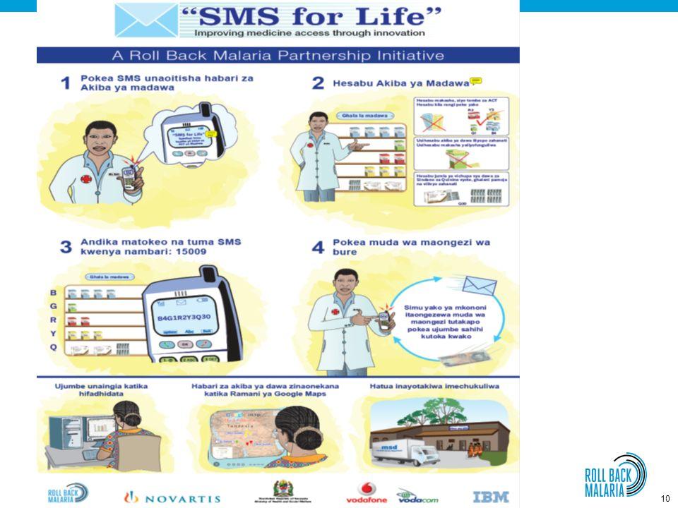 9 Séminaire francophone sur les politiques pharmaceutiques, Genève, Juin 2012 Fonctionnement de SMS for Life exemple de la Tanzanie 1.Chaque jeudi à 1