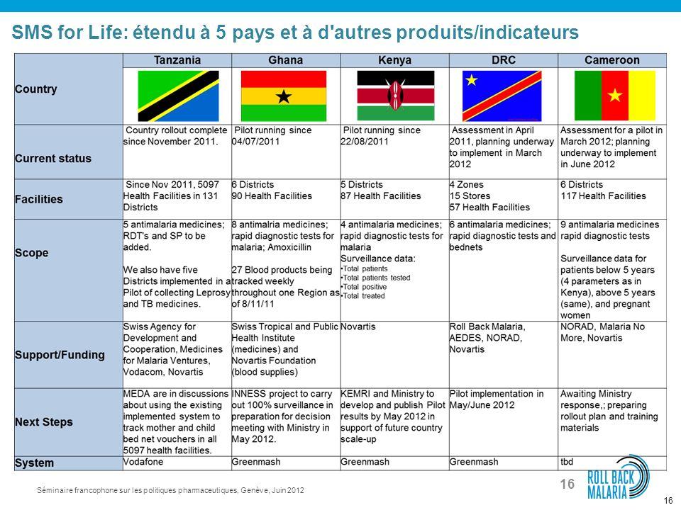 15 Séminaire francophone sur les politiques pharmaceutiques, Genève, Juin 2012 Coûts opérationnels $100 / structure de santé / année sans crédits télé