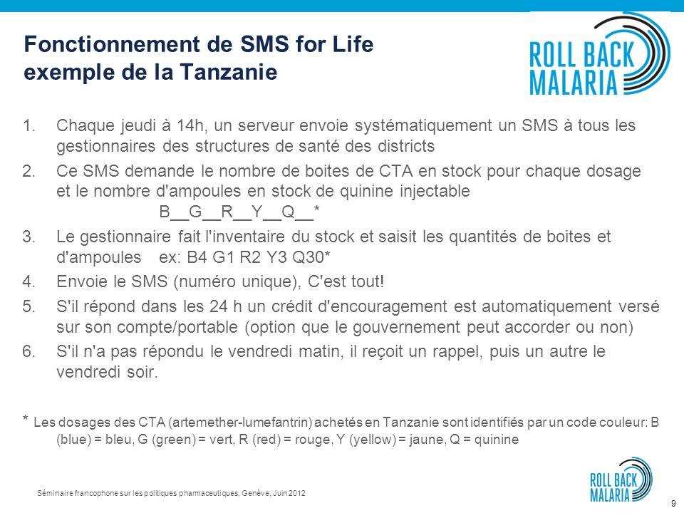 9 Séminaire francophone sur les politiques pharmaceutiques, Genève, Juin 2012 Fonctionnement de SMS for Life exemple de la Tanzanie 1.Chaque jeudi à 14h, un serveur envoie systématiquement un SMS à tous les gestionnaires des structures de santé des districts 2.Ce SMS demande le nombre de boites de CTA en stock pour chaque dosage et le nombre d ampoules en stock de quinine injectable B__G__R__Y__Q__* 3.Le gestionnaire fait l inventaire du stock et saisit les quantités de boites et d ampoulesex: B4 G1 R2 Y3 Q30* 4.Envoie le SMS (numéro unique), C est tout.