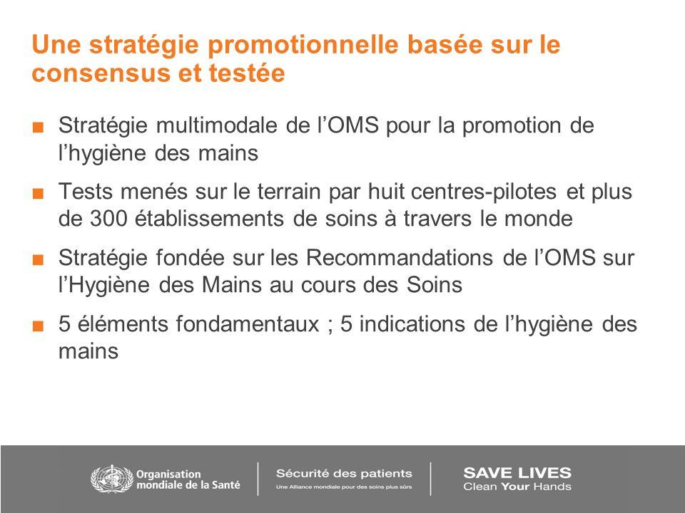 Une stratégie promotionnelle basée sur le consensus et testée Stratégie multimodale de lOMS pour la promotion de lhygiène des mains Tests menés sur le
