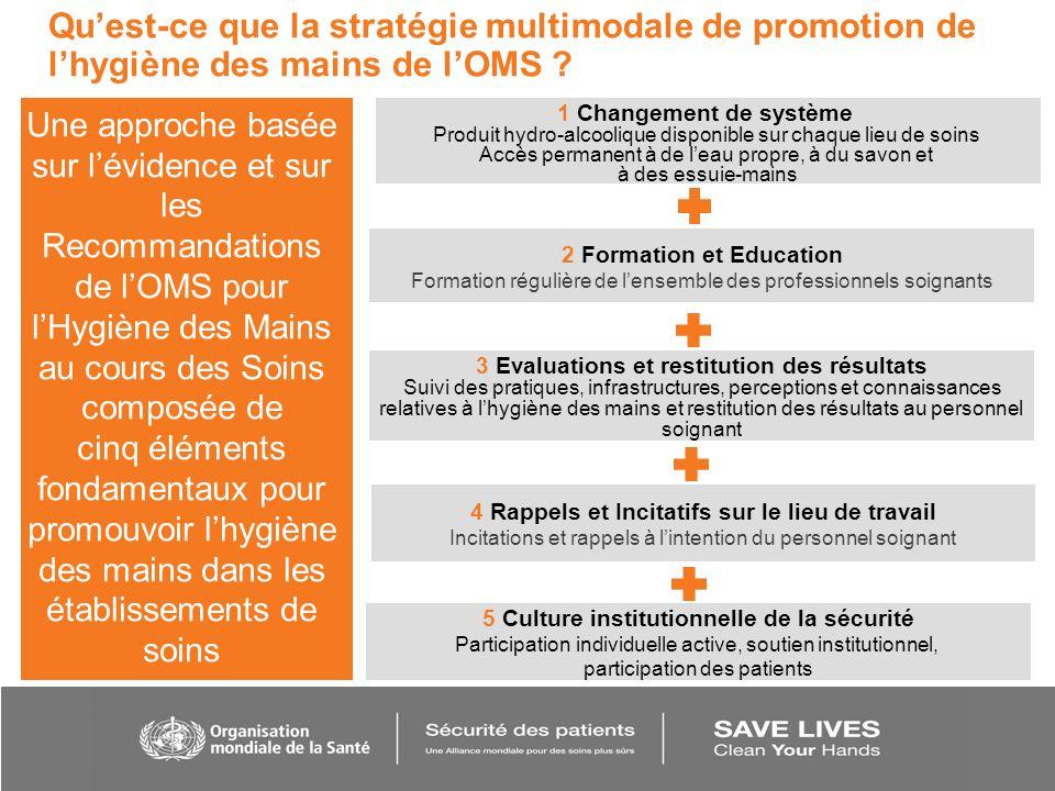 Quest-ce que la stratégie multimodale de promotion de lhygiène des mains de lOMS ? Une approche basée sur lévidence et sur les Recommandations de lOMS