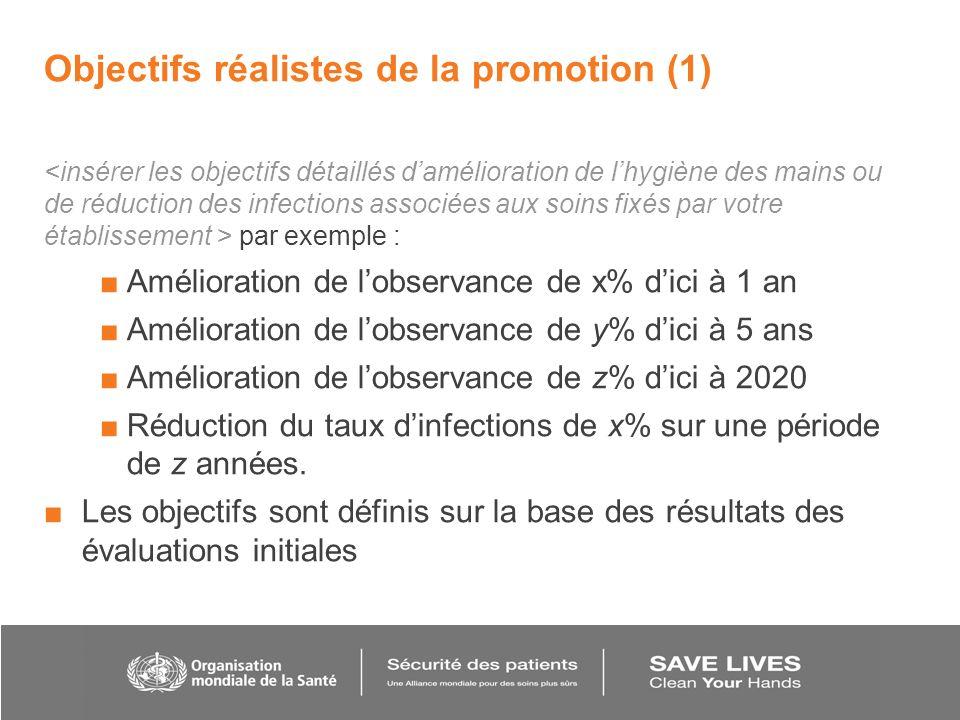 Objectifs réalistes de la promotion (1) par exemple : Amélioration de lobservance de x% dici à 1 an Amélioration de lobservance de y% dici à 5 ans Amé