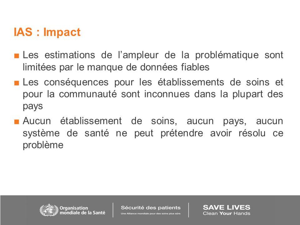 IAS : Impact Les estimations de lampleur de la problématique sont limitées par le manque de données fiables Les conséquences pour les établissements d