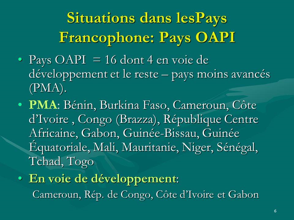 6 Situations dans lesPays Francophone: Pays OAPI Pays OAPI = 16 dont 4 en voie de développement et le reste – pays moins avancés (PMA).Pays OAPI = 16 dont 4 en voie de développement et le reste – pays moins avancés (PMA).