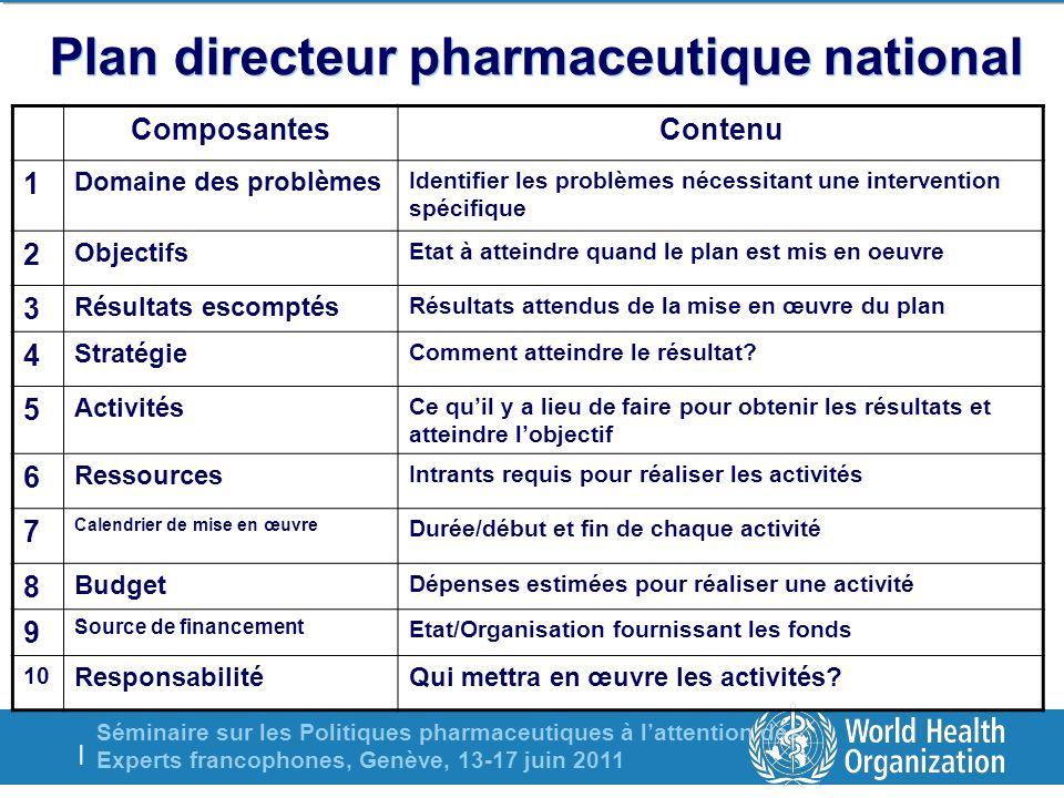 Séminaire sur les Politiques pharmaceutiques à lattention des Experts francophones, Genève, 13-17 juin 2011 | Plan directeur pharmaceutique national C