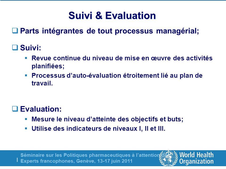Séminaire sur les Politiques pharmaceutiques à lattention des Experts francophones, Genève, 13-17 juin 2011 | Suivi & Evaluation Parts intégrantes de