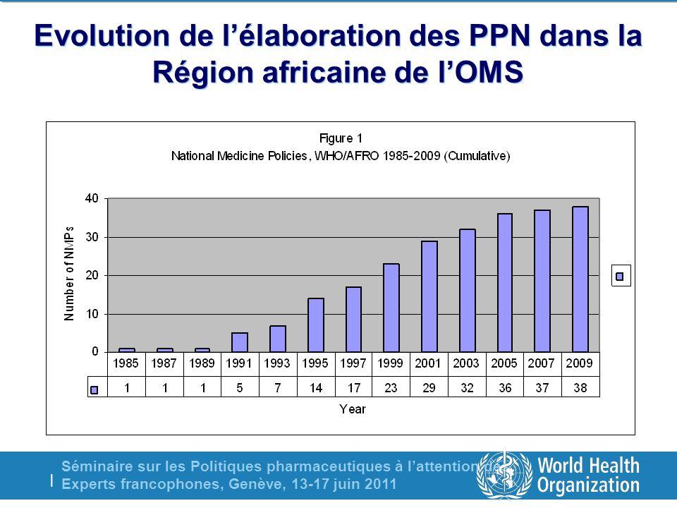 Séminaire sur les Politiques pharmaceutiques à lattention des Experts francophones, Genève, 13-17 juin 2011 | Evolution de lélaboration des PPN dans l