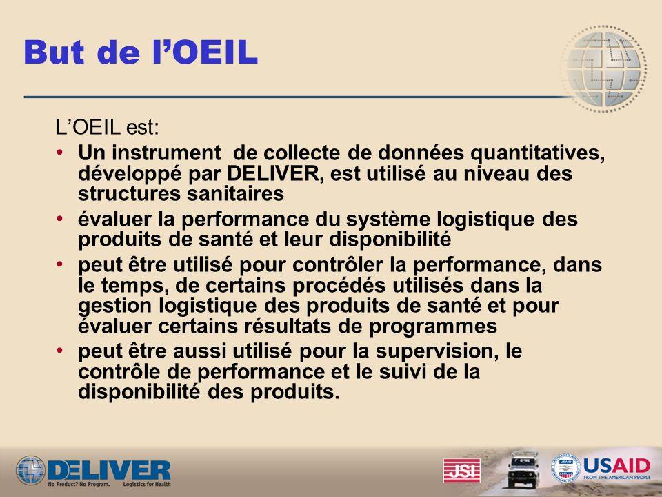 OUTIL DEVALUATION DES INDICATEURS LOGISTIQUE (OEIL)