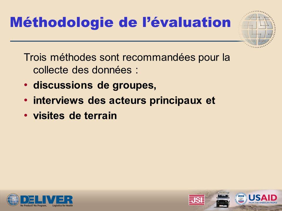 Structure LATLAS contient Un guide dutilisation Trois questionnaires: –Niveau administratif central –Niveau administratif intermédiaire (si applicable