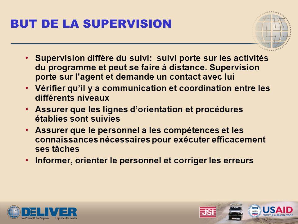 SUPERVISION La supervision est lart de guider, dinstruire, dencourager linitiative du personnel, de faire des observations objectives. Cest lensemble
