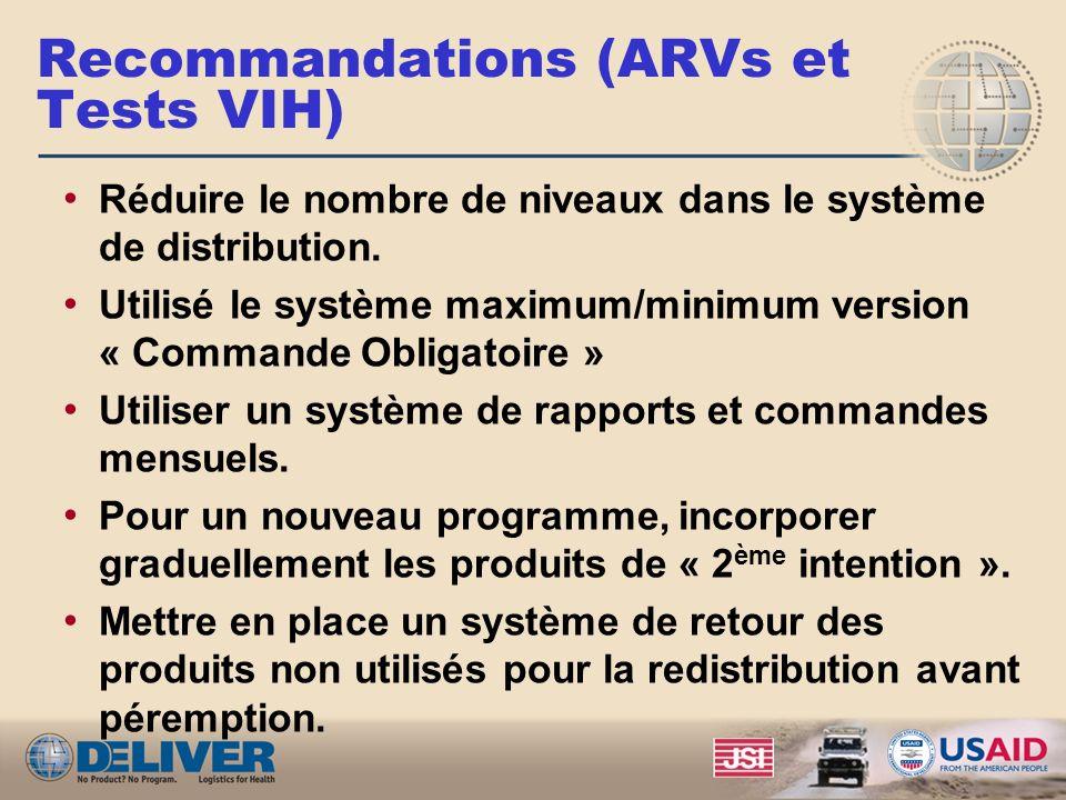Recommandations pour la distribution des produits (2) Revérifier la qualité des produits en cas de redistribution entre les points de prestations Sass