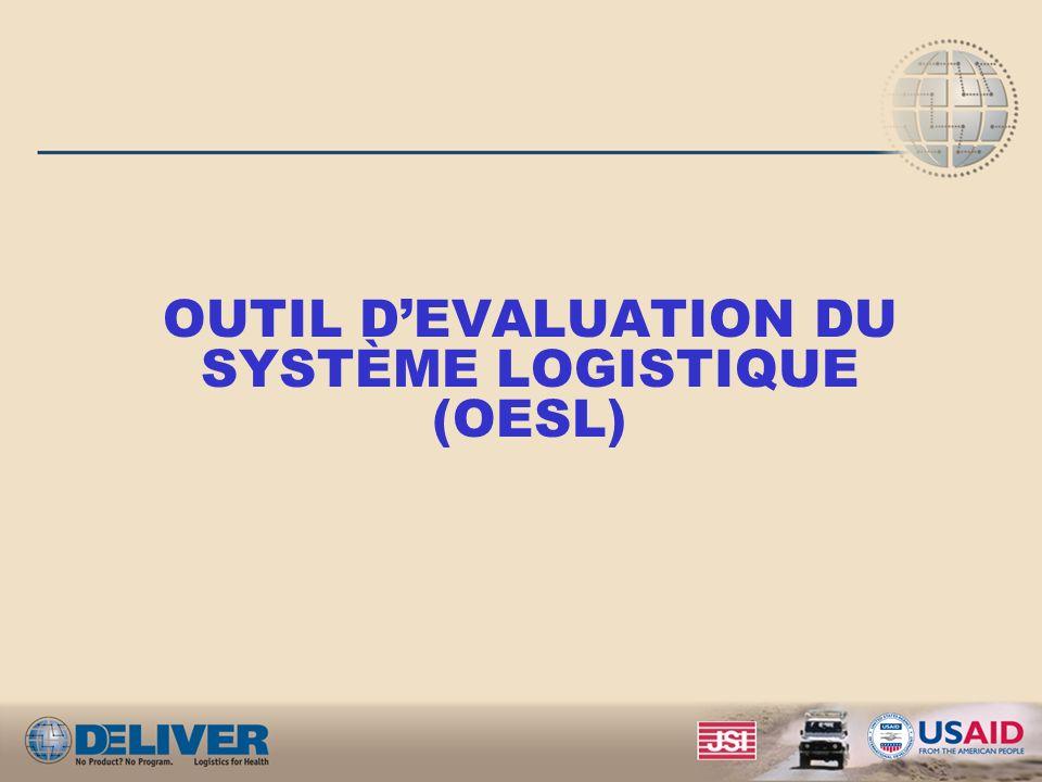 Objectifs et Outils dEvaluation Fournir aux différents intervenants les informations sur les caractéristiques et la performance des systèmes logistiqu
