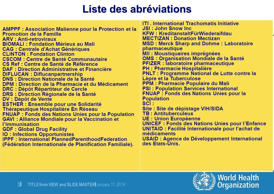 3|3| Liste des abréviations AMPPF : Association Malienne pour la Protection et la Promotion de la Famille ARV : Anti-retroviraux BIOMALI : Fondation M