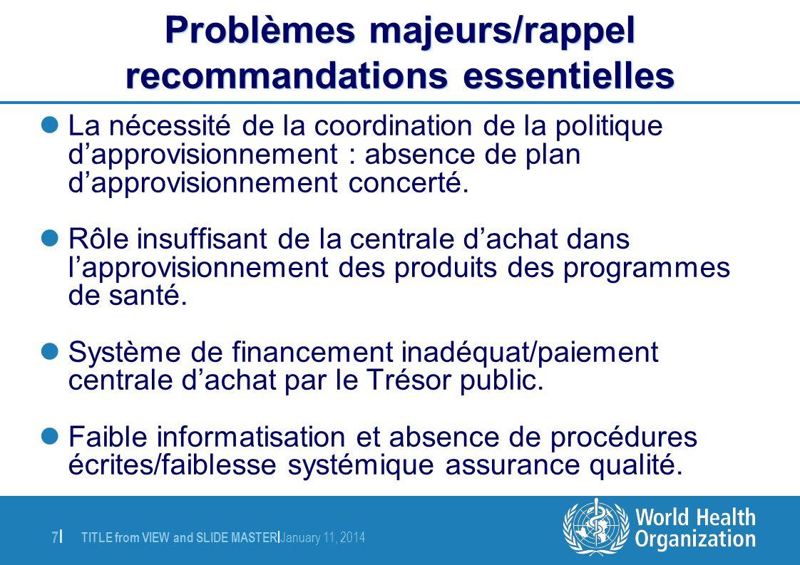 TITLE from VIEW and SLIDE MASTER | January 11, 2014 7|7| Problèmes majeurs/rappel recommandations essentielles La nécessité de la coordination de la p